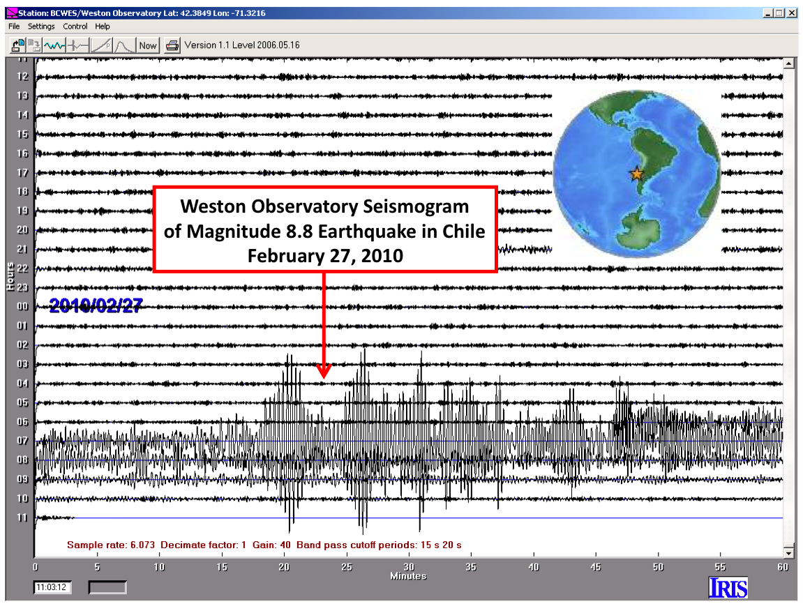 magnitude 8.8 in chile