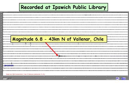 IPL_Chile_01302013