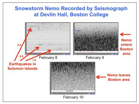 Snowstorm Nemo_022013