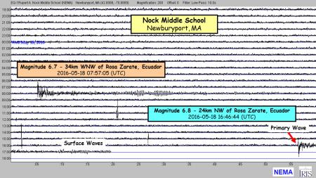 Ecuador Aftershock